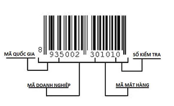Ví dụ về mã vạch của mỹ phẩm Thái Lan